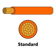 Single Core Standard Cable