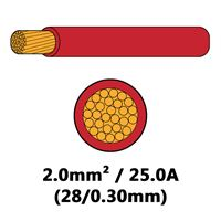 DBG Single Core Thin Wall PVC Auto Cable 2.0mm² (25.0A) - Red