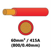 DBG PVC Flexible Battery/Starter Cable 800/0.40 60mm² 415A - RED