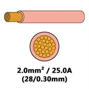 DBG Single Core Thin Wall PVC Auto Cable 2.0mm² (25.0A) - Pink