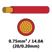 DBG Single Core Thin Wall PVC Auto Cable 0.75mm² (14.0A) - Red