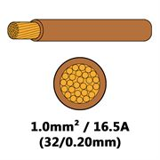 DBG Single Core Thin Wall PVC Auto Cable 1.0mm² (16.5A) - Brown