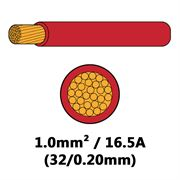 DBG Single Core Thin Wall PVC Auto Cable 1.0mm² (16.5A) - Red