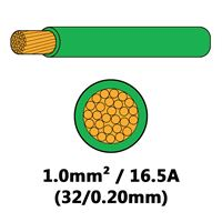 DBG Single Core Thin Wall PVC Auto Cable 1.0mm² (16.5A) - Green