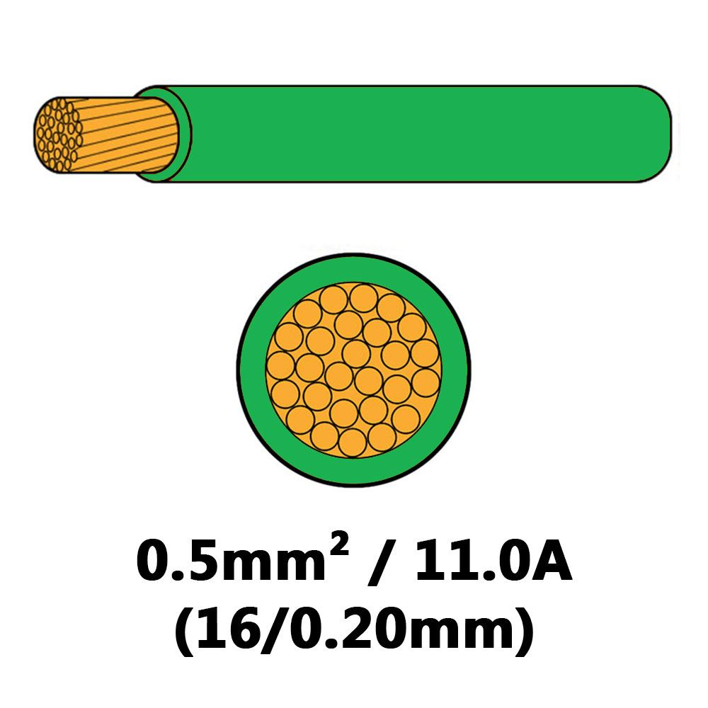 DBG Single Core Thin Wall PVC Auto Cable 0.5mm² (11.0A) - Green