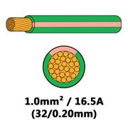 DBG Single Core Thin Wall PVC Auto Cable 1.0mm² (16.5A) - Green/Pink