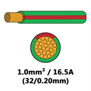 DBG Single Core Thin Wall PVC Auto Cable 1.0mm² (16.5A) - Green/Red