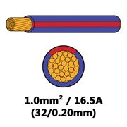 DBG Single Core Thin Wall PVC Auto Cable 1.0mm² (16.5A) - Purple/Red
