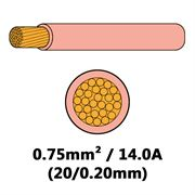DBG Single Core Thin Wall PVC Auto Cable 0.75mm² (14.0A) - Pink
