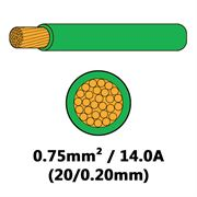 DBG Single Core Thin Wall PVC Auto Cable 0.75mm² (14.0A) - Green