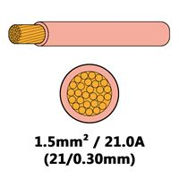 DBG Single Core Thin Wall PVC Auto Cable 1.5mm² (21.0A) - Pink