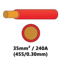 DBG PVC Semi-rigid Battery/Welding Cable 455/0.30 35mm² 240A - RED